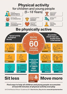 Physical-activity-for-children-and-young