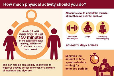 physical activity adults.jpeg