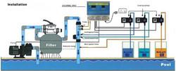 60254040878-pikes_vtp_024_swim_pool_controller_China_factory_Automatic_swim_pool_PH_controller