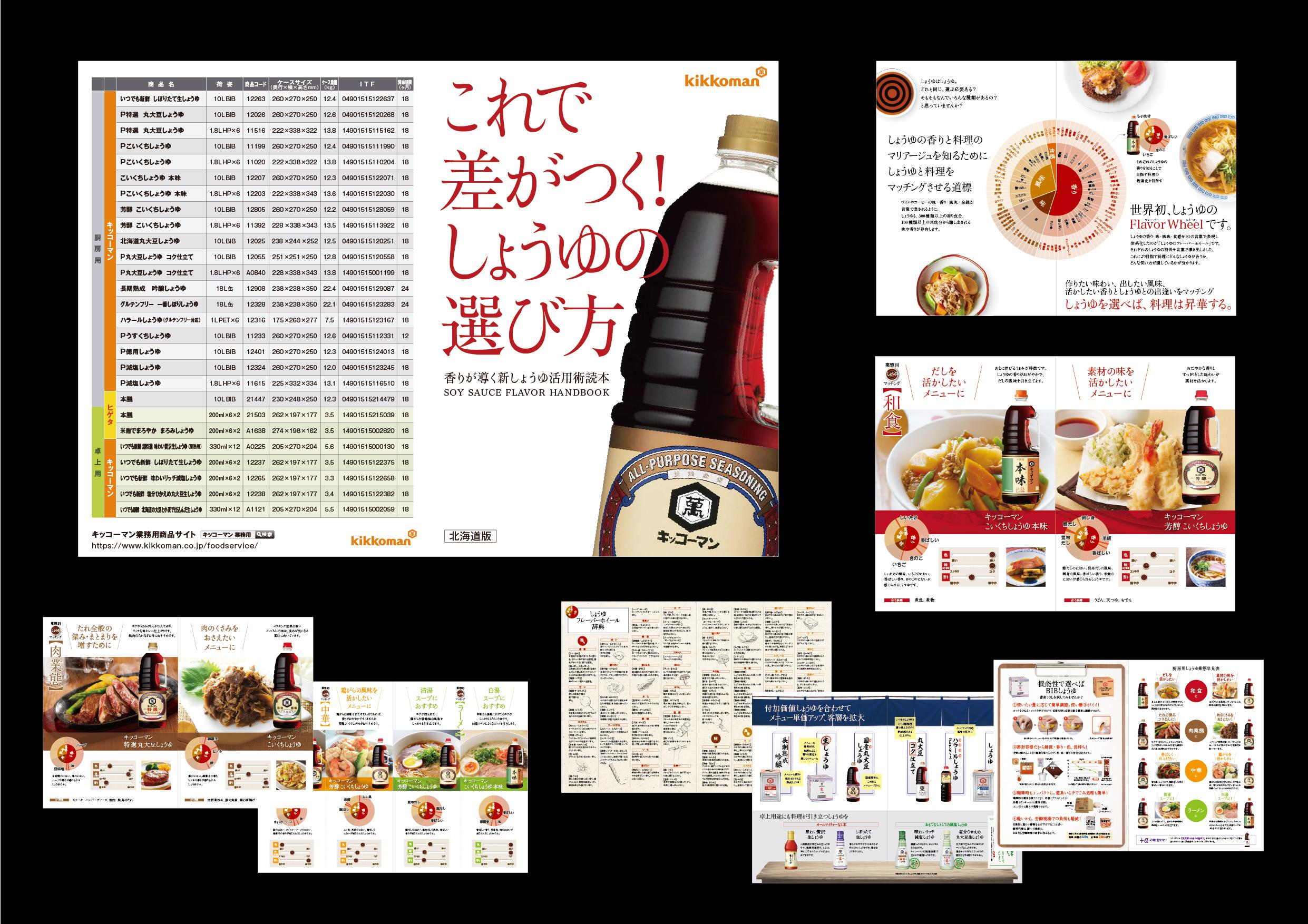 製品カタログ