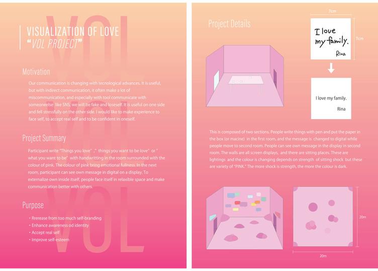 Project Descriptions