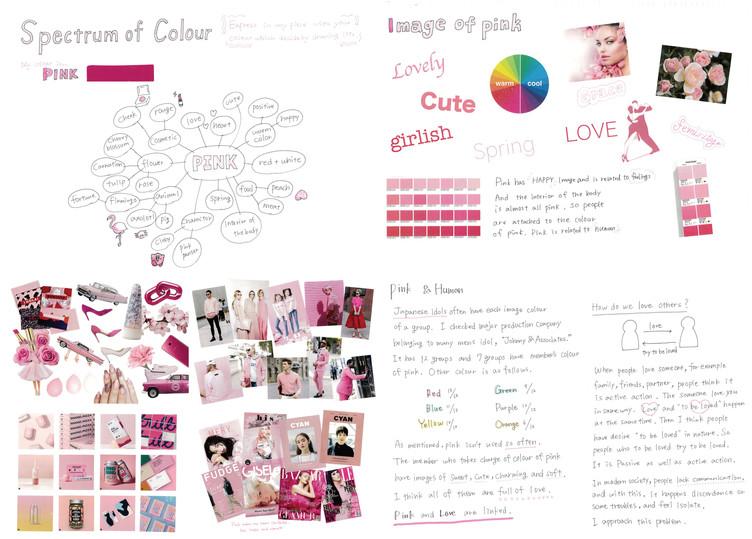 Colour Research