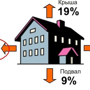 Энергосберегающие окна.