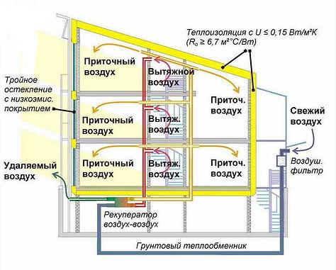 Работа окон КВЕ Окна ДиАСОЮЗ в Белгороде