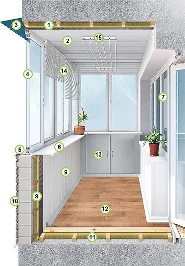 Ремонт балкона, Белгород балкон под ключ
