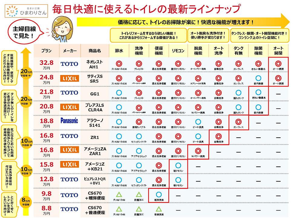※最終版【日高ガス】トイレMD表.jpg