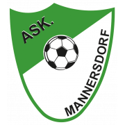 Mannersdorf.png