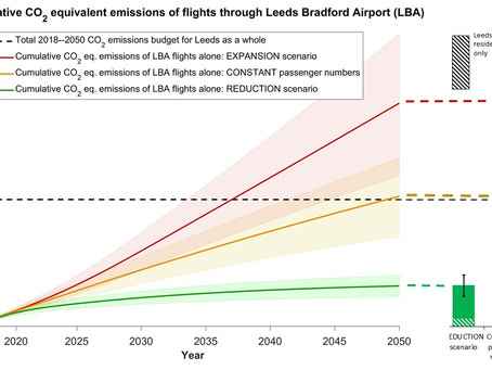 Runway climate change!