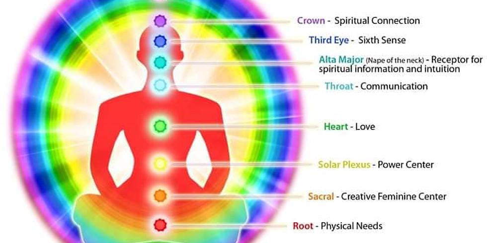 Chakras and Pendulums