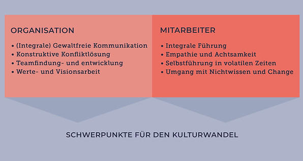 Seminarthemen_Schwerpunkte_rot.png