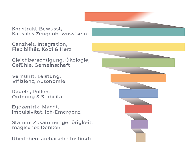 Entwicklung_colors.png