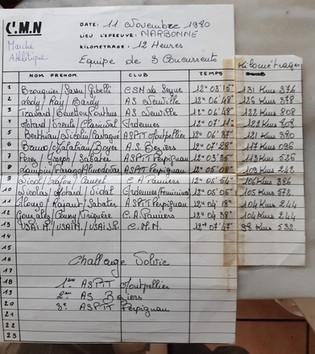 """1980 - Classement """"vintage"""" - Les 12h de Narbonne"""