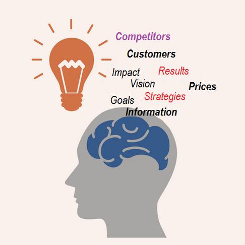 Traditional or Digital Marketing