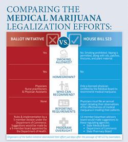 PAC_MarijuanaLegalization