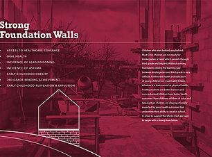 Groundwork Ohio Race & Rural Equity Report--Strong Foundation Walls