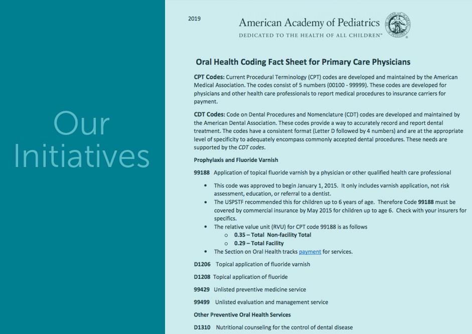 oral health coding fact sheet