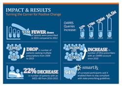 JP Design Infographic