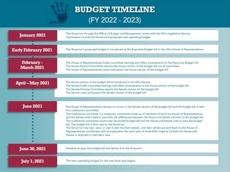 Ohio's FY22-23 Biennial Budget Process