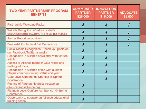 Corporate_PartnershipLevels.jpg