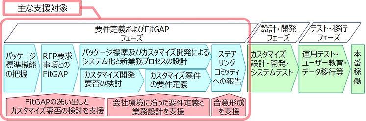 業務実績20200714jpg.jpg