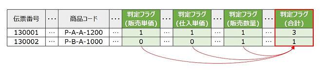 ナレッジ03-⑤.jpg