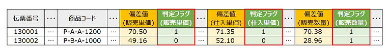 ナレッジ03-④.jpg