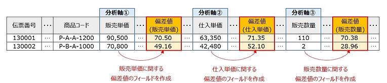 ナレッジ03-③