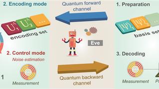 New two-way quantum-key-distribution prototocol