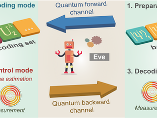 New two-way quantum-key-distribution prototocol
