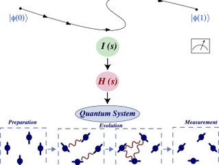 Nonadiabatic quantum computation by dynamic invariants