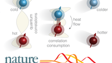 @Nature Communications: Reversion of heat flow using quantum correlations