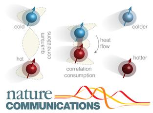 @ Nature Communications: Reversion of heat flow using quantum correlations