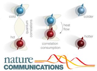 @Nature Communications: Reversion of heat flow using quantum correlations