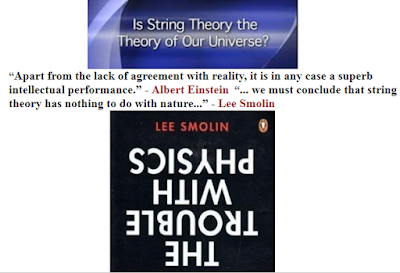 The Scientific Problem with String Theory (With Lee Smolin): Mathematics and Reality