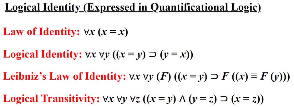 The Basics of Logical Identity