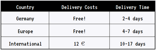 DELIVERY_CostsandTime.png