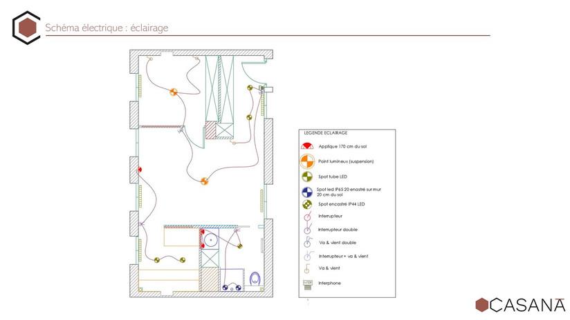 Plan électrique luminaires + inter