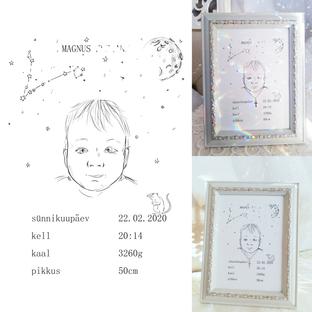 Ristipäeva kingitus. Lapse andmed. (tähtkuju, sünnikuupäev, sünniaeg, kaal, pikkus, Hiina aasta)