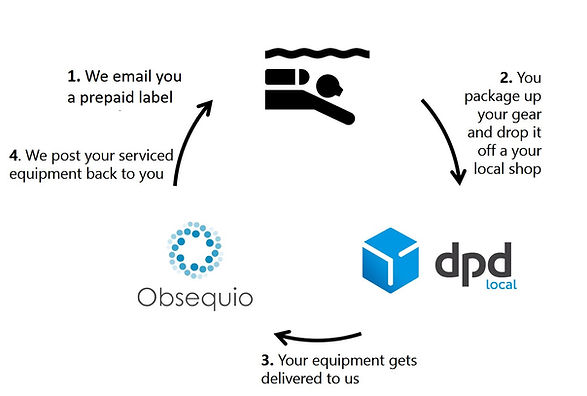Delivery Schematic.jpg