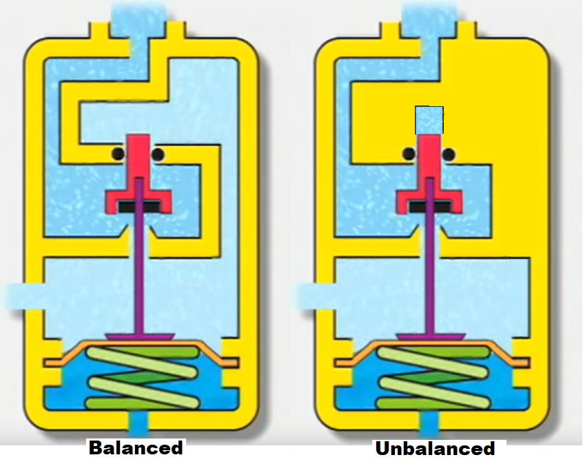 diving regulator, balanced, unbalanced, 1st stage, first stage