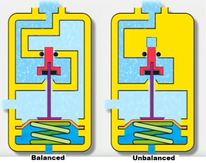 diving regulator, balanced, unbalanced, 1st stage, first stage