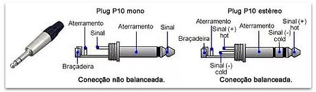 Conectores P10