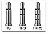 Conectores TS, TRS e TRRS