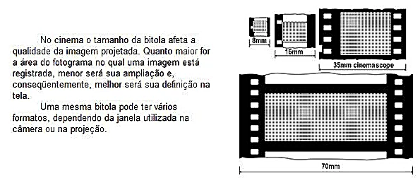 Formatos de cinema