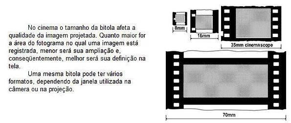 Formatos de cinema