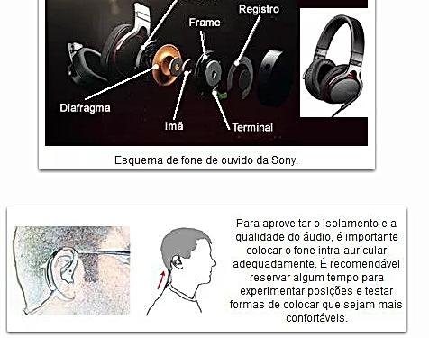Fones de ouvido Sony