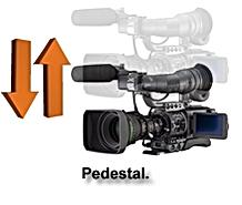 Câmera Pedestal
