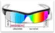 Espectro de cores