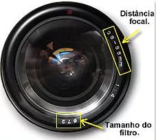 Informações na objetiva de câmera