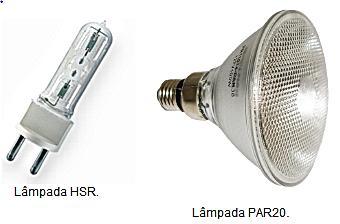 Lâmpada HSR e PAR20